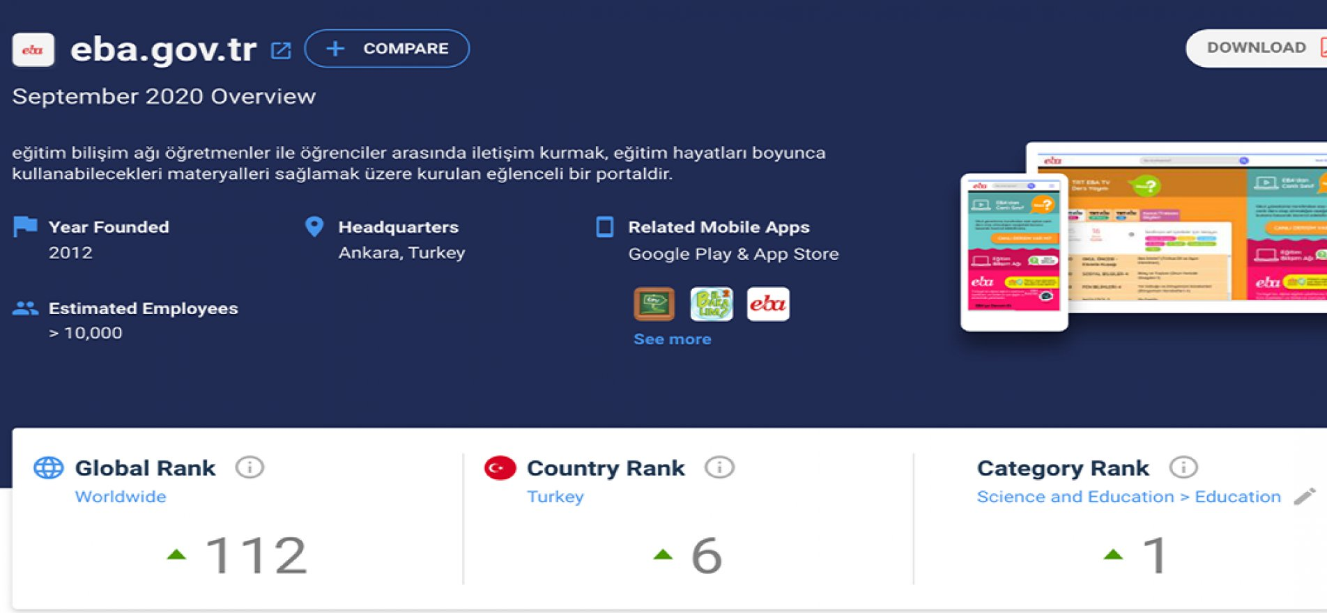 EBA EDUCATION PLATFORM RANKED 1ST IN THE WORLD